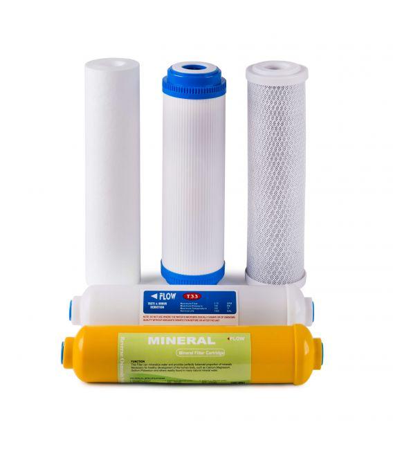 Set cartușe de schimb pentru filtrele cu osmoză inversă
